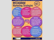 Weekly Marketing Tip Strategies Marketing Consultancy