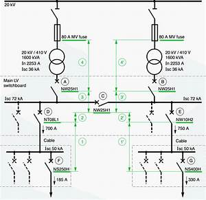Circuit Breaker Selections For Low Voltage Installation