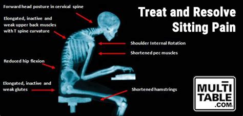 Common Sitting Pains: Do You Need an Adjustable Standing
