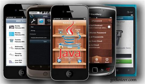 Develop Android, Ios Iphone, Wp8 Apps Using Java [windows]