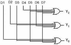 Diagram  1 Of 8 Decoder Logic Diagram