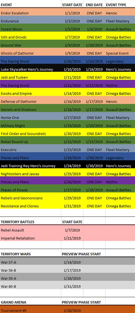 Event Calendar - January — Star Wars Galaxy of Heroes Forums