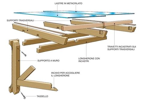 tettoie in policarbonato fai da te copertura leggera per tettoia zs53 187 regardsdefemmes