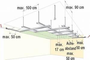 Knauf Decke Abhängen : knauf gk decke wohn design ~ Orissabook.com Haus und Dekorationen