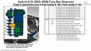 Audi A1 And S1  2010-2018  Fuse Box Diagrams
