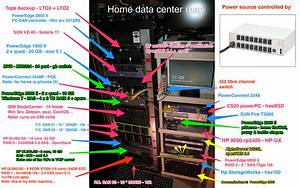 My Home Data Center
