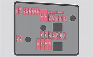 Skoda Fabia 2001 Fuse Box Layout