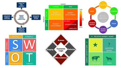 Top Business, Strategy and Management Frameworks EXPLAINED ...
