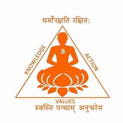 Gurukulam Trust Activities