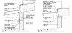 Modernism Beyond the Shed Roof BUILD Blog