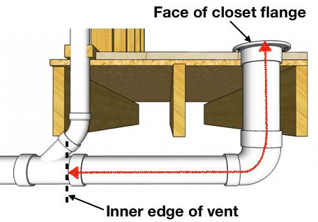 water arm toilet how to vent plumb a toilet 1 easy pattern hammerpedia