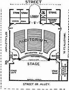 Diagram Of A Modern Theatre