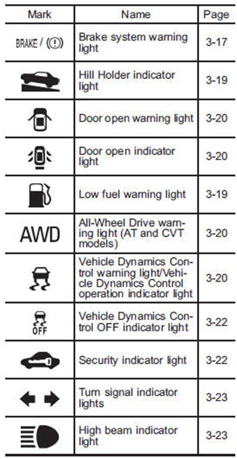 subaru legacy warning  indicator lights illustrated