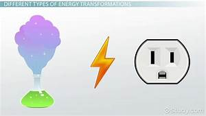 Energy Transformation: Definition, Types & Examples ...