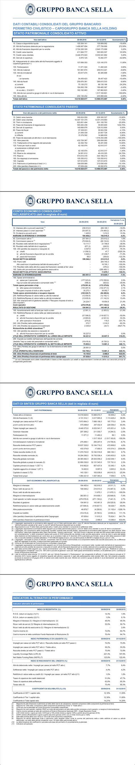 gruppo banca sella gruppo banca sella terzo trimestre
