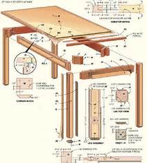 Building Reloading Bench by Free Woodworking Plans Small End Table Discover