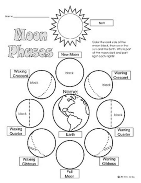 Moon Phases Worksheet & Mini Book By Little Stars Learning Tpt