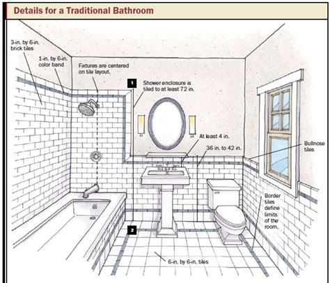 bathroom design planning tips taymor