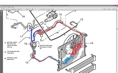 How Does The Coolant Flow Land Rover Forums