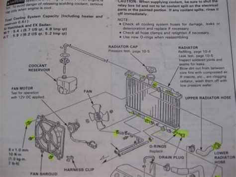 Honda Engine Cooling Diagram by 2002 Honda Civic Ex Engine Diagram Honda Wiring Diagram