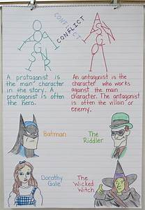 Lip Reading Chart Stone Fox Character Traits Booklets Anchor Charts