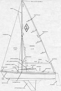 Catalina 22 Diagram  With Images