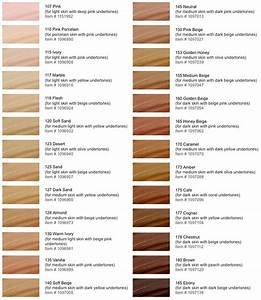 Brown Foundation Shade Chart Make Up Artist Kit Essentials 彩妝箱必備美妝品 Tommy Beauty Pro