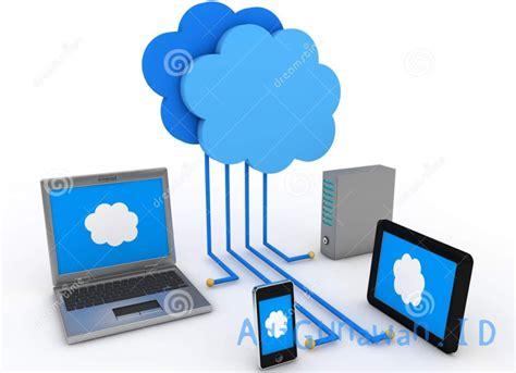 cloud mining roi cloud mining terpercaya 2019 dengan potensi roi profit