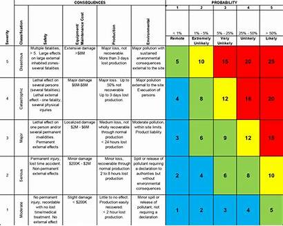 Fmea Maintenance Failure Analysis Mode Strategy Effects
