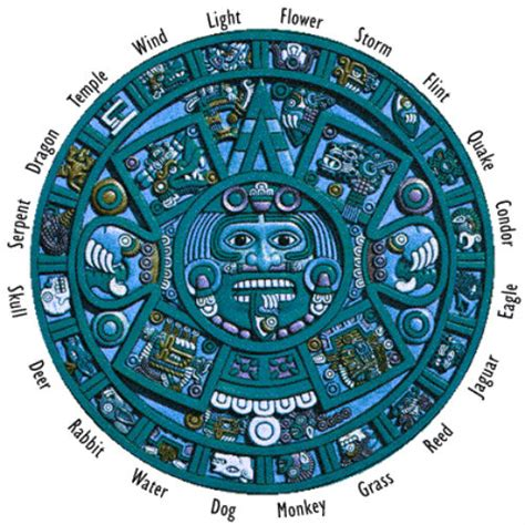 Accurate Mayan Horoscope Predictions 20162017. Mt Scott Family Dental Social Network College. Pre Approval Home Loan Estimator. Cable Providers Wichita Ks Derek Auto Detail. Online Educational Leadership Doctorate. Hifu Prostate Cancer Treatment. Hannoush Jewelers Credit Card. Veins Varicose Treatment Gold Bullion Dealers. Navy Federal Auto Insurance Oakley Square O