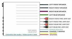 Latest Car Audio Stereo Systems Cd Dvd Ipod Iphone Amps