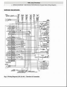 1997 Jeep Cherokee Enginepartment Diagrams