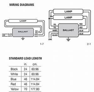 F120t12 Ho Ballast Wiring Diagram