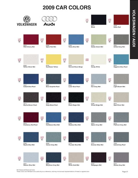 sherwin williams duration home interior ppg pittsburgh paints choose the best exterior paint color