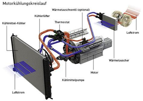 home radiator replacement kühlung behr hella service gmbh