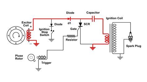 Cdi Capacitor Discharge Ignition Circuit Demo Youtube