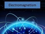 Electromagnetism. - ppt video online download
