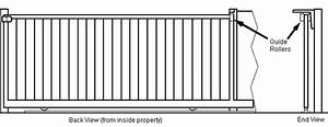 Sliding Gate With Roller Guide System Fitted