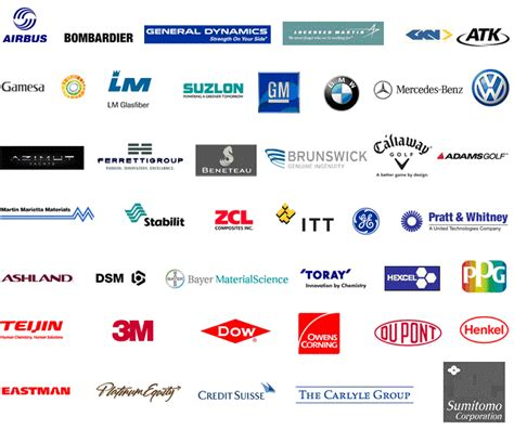 Our Clients - Airbus, Barclays, Tata, DSM, SGL group