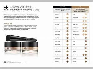 Arbonne Mineral Powder Foundation Vs Liquid Foundation