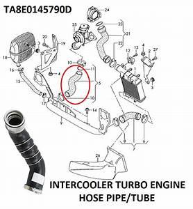 Audi A4 Audi Engine Diagram