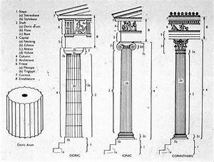 Doric Ionic And Corinthian  The Parthenon Is A Good