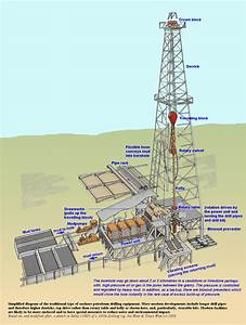 Drilling Rig Drawing At Getdrawings