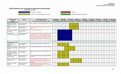 gantt chart  excel  template excel templates