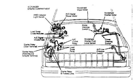 Jeep Xj Starter Wiring by Electrical Component Locator 1984 1991 Jeep