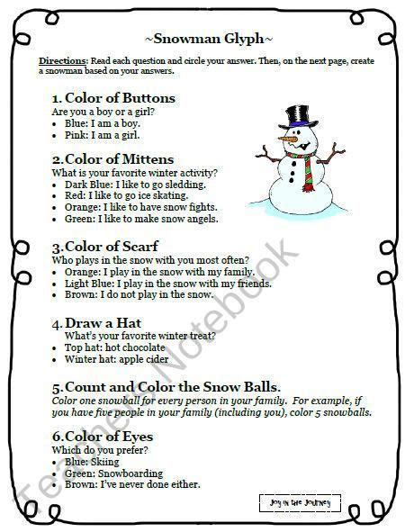 free christmas glyphs for fourth grade snowman glyph writing activity product from in the journey on teachersnotebook free