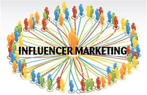 The social network and the influencer's followers. The Power of Influencers in Marketing today - MCN