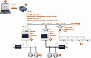Dmx Lighting System Wiring Diagram   34 Wiring Diagram Images