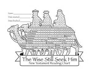 LDS New Testament Scripture Reading Chart