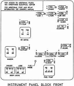 2000 Saturn Ls1 Fuse Panel  2000  Free Engine Image For User Manual Download